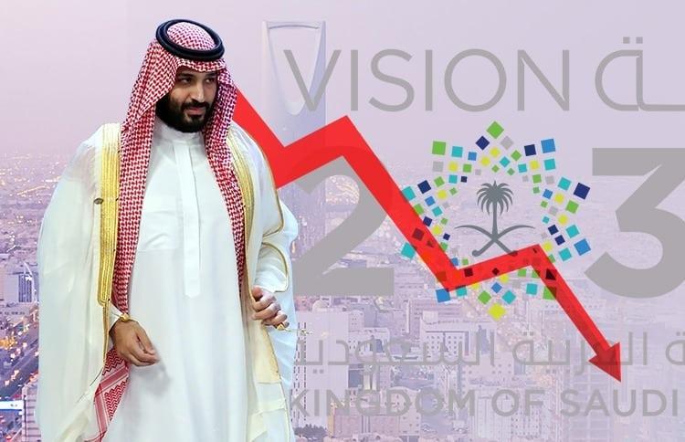 معهد أمريكي: 4 أسباب تمنع الشركات من الاستثمار في رؤية 2030 السعودية