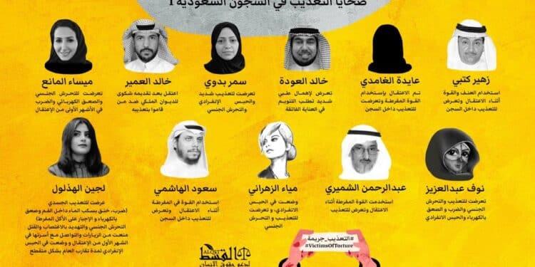 حملة حقوقية للتنديد بانتهاكات السلطات السعودية ضد معتقلي الرأي